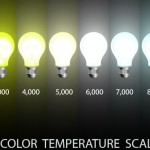 Lumens and Lighting Color Temperature 4